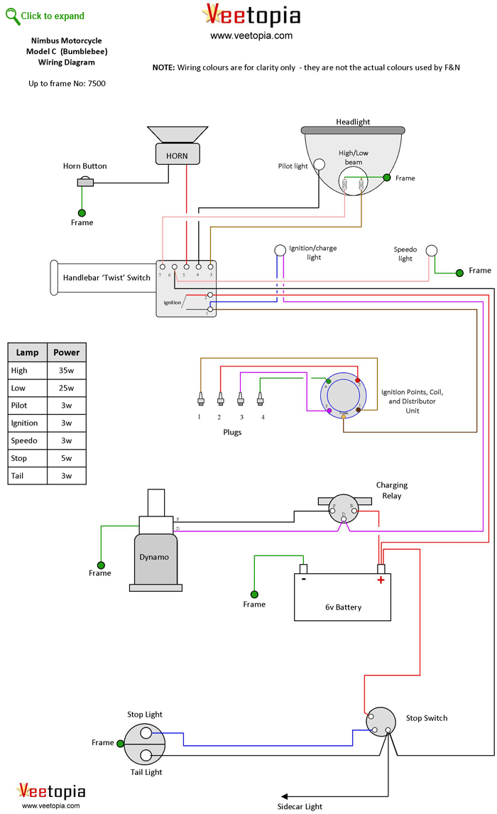 Technical Information For The Nimbus Mpotorcycle